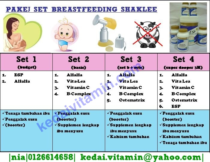 Set Breastfeeding Shaklee : Harga Set Breastfeeding Shaklee
